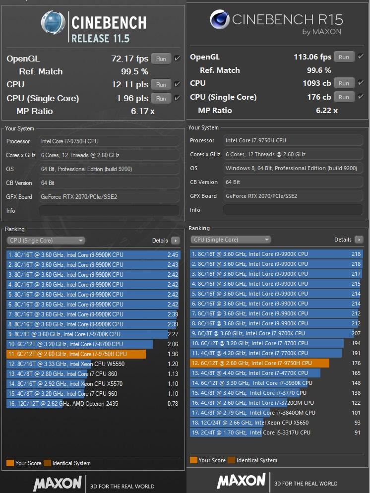 EUROCOM Nightsky RX17 Benchmark